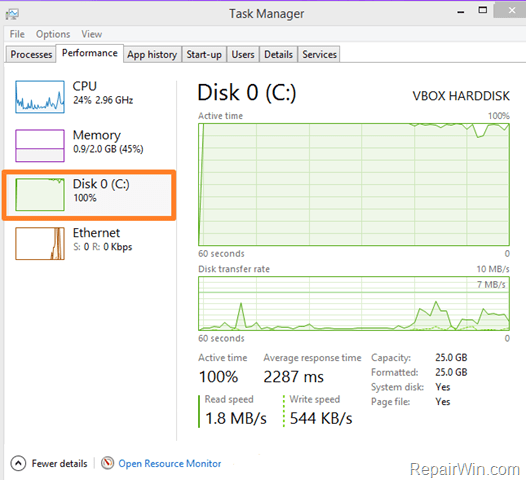 CORREGIR: Problemas con el uso de la CPU o el disco en Windows 10. (Resuelto)